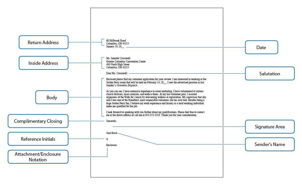 iAcademy Formatting Business Documents